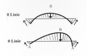bs-spange